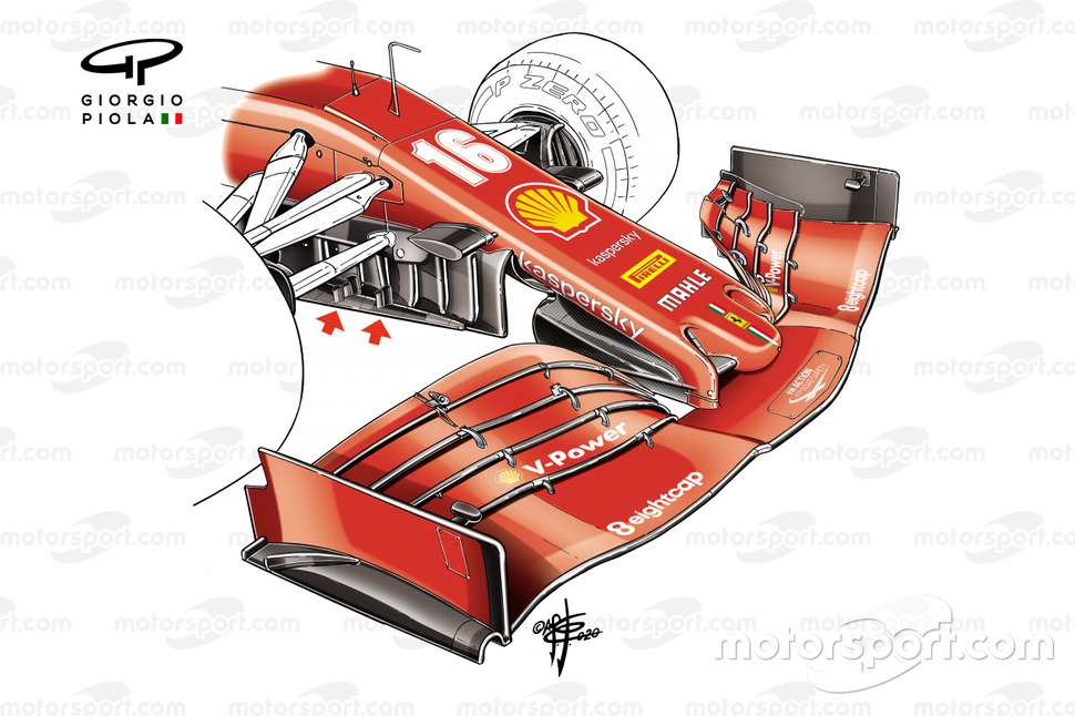 Ferrari SF1000 front wing Russian GP