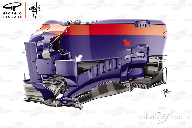 Dérives latérales de la Toro Rosso STR13