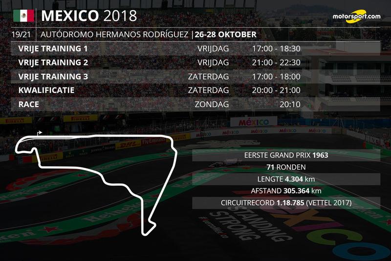 Hoe Laat Begint De Formule 1 Grand Prix Van Mexico