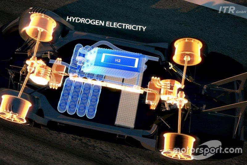 Concept d'un nouveau championnat électrique