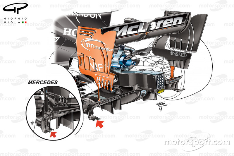 McLaren MCL32 and Mercedes W08 diffusers comparison