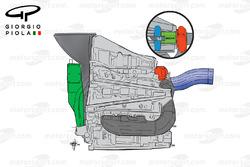 Le moteur Honda 2015
