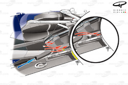 Red Bull RB8 changes to floor, additional slot (highlighted in yellow) allows exhaust plume to enter diffuser earlier