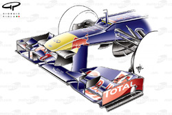 DUPLICATE Red Bull RB8 driver cooling hole in nose transition (blue arrows depcit airflow into aperture)