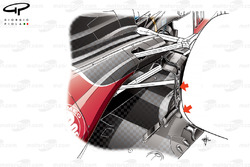 Ferrari SF15-T brake duct design