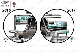 Mercedes AMG F1 W08 and W07 mirror comparsion