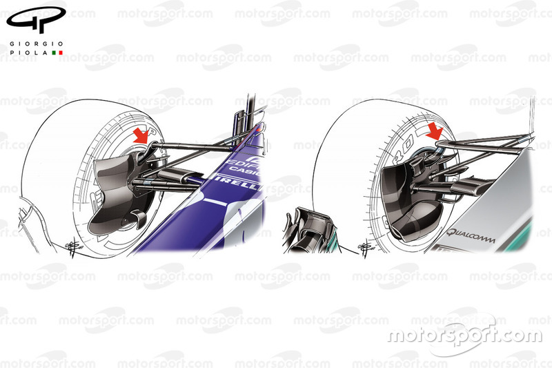 Mercedes W08 and Toro Rosso STR12 front suspension designs