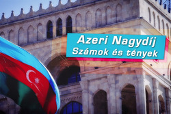 Azeri Nagydíj - Statisztika