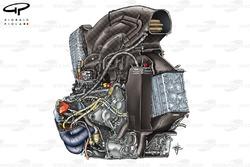 Motor Ferrari SF70H 2017