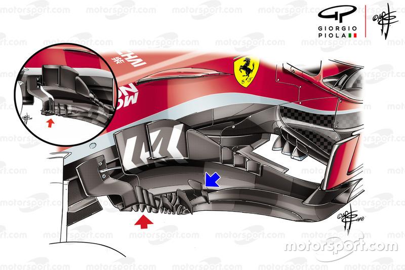 Бічні дефлектори Ferrari SF71H на ГП США