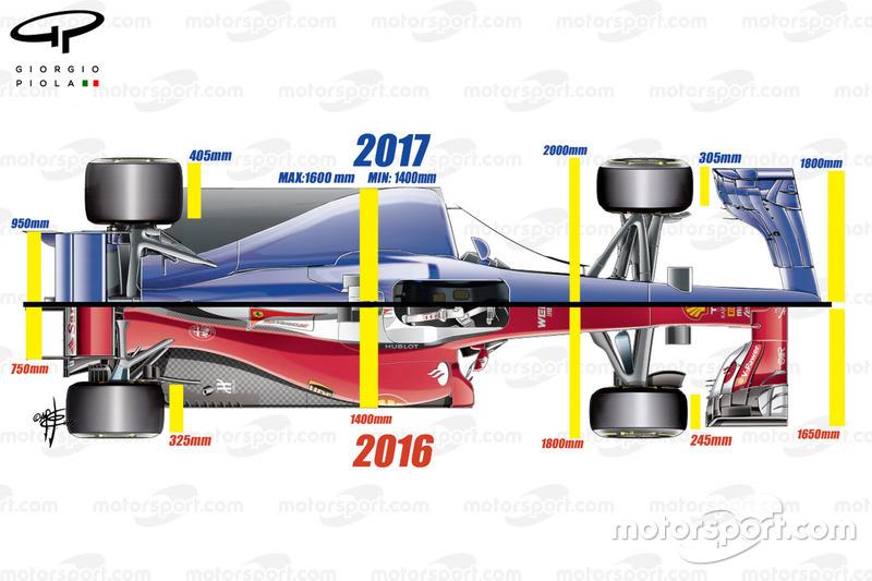 """مقارنة بين سيارة فيراري """"اس.اف16-اتش"""" وقوانين 2017"""