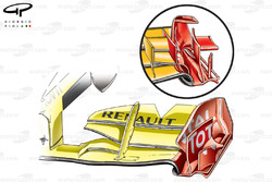 Renault R30 front wing (cascadeless and large V groove cut in upper flap.  Horizontal canards removed from endplate and no slot in footplate