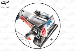 Sauber C31 front wing, note dog-leg vane hanging from the endplate which forms a rearward flap and strake (arrowed)