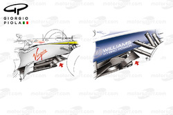 Splitters de la Brawn BGP01 et de la Williams FW32