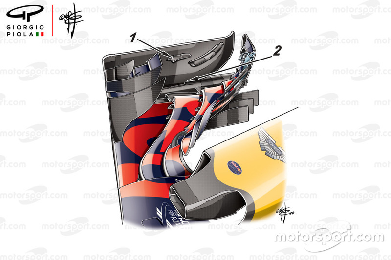 Red Bull RB14 front wing, captioned