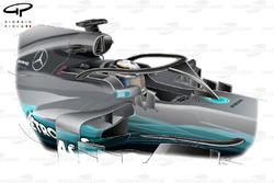 Mercedes F1 W08, Halo
