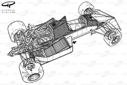 Brabham BT53 1984 detailed overview