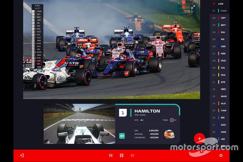 Lanzamiento de TV F1