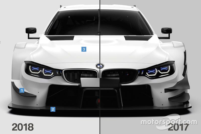 Сравнение аэродинамики BMW M4 DTM 2017 и 2018 года
