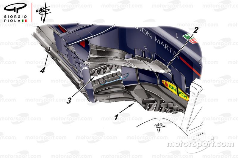 Détails des pontons de la Red Bull RB14