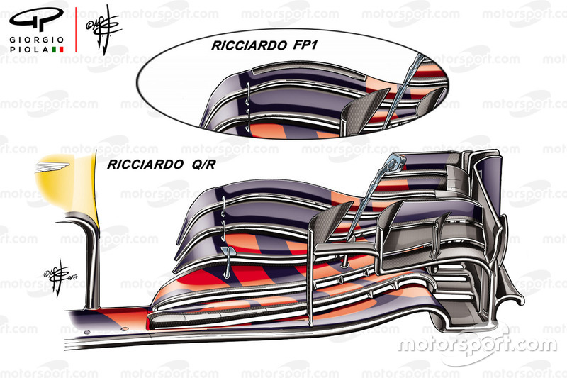 Red Bull Racing RB14 front wing Daniel Ricciardo British GP