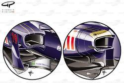 Toro Rosso STR5 sidepod changes