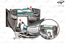 Mercedes F1 W07 rear wing and monkey seat changes (arrowed), Spanish GP inset for comparison