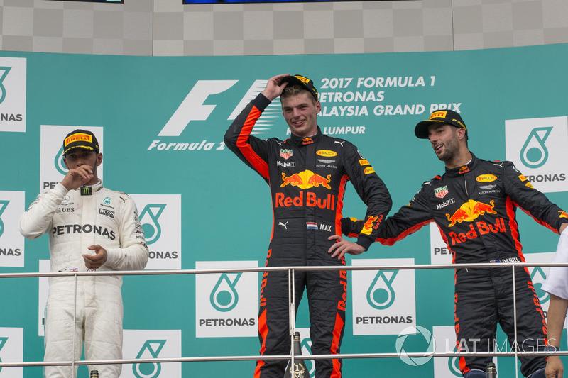 Льюіс Хемілтон, Mercedes AMG F1, Макс Ферстаппен, Даніель Ріккардо, Red Bull Racing