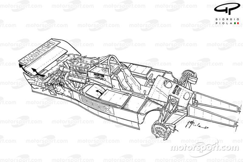 Lotus 80 de 1979