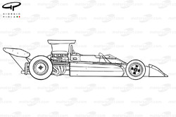 Surtees TS14A 1973 side view