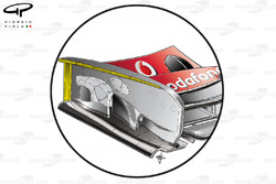 McLaren MP4-27 front wing endplate changes (highlighted in yellow)