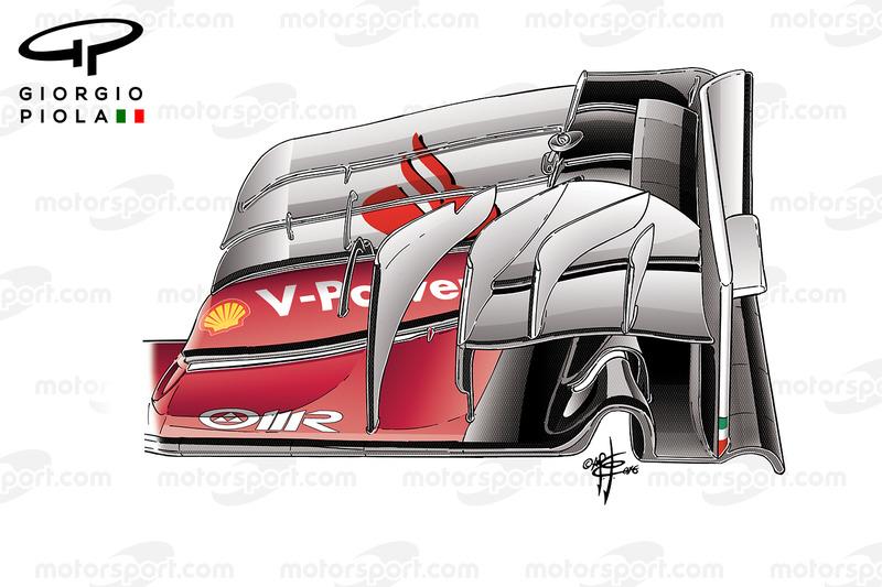 Ferrari SF16-H new front wing, Malaysian GP