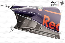 Red Bull Racing RB14 floor