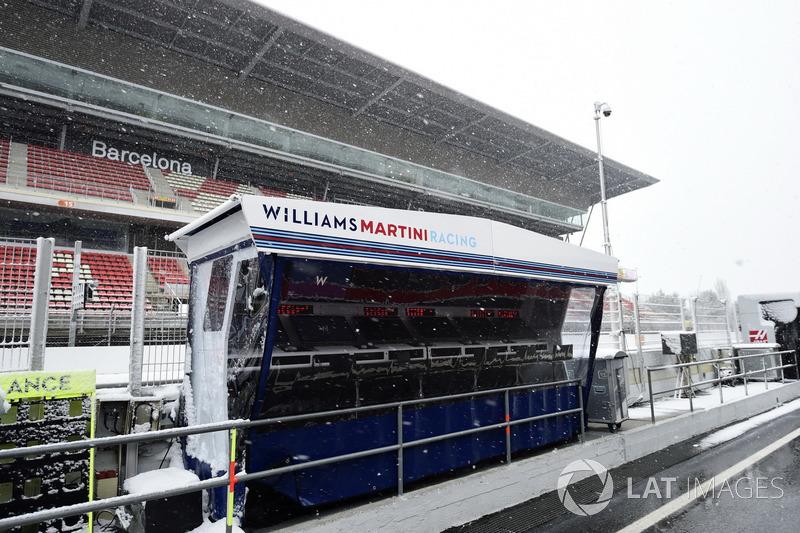 Командный мостик Williams