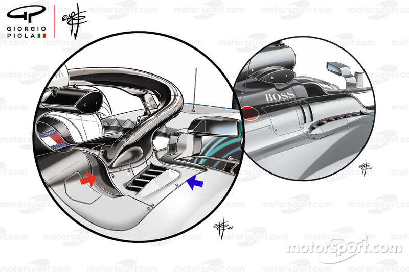 Évents additionnels sur la Mercedes W09, 2018 vs 2017