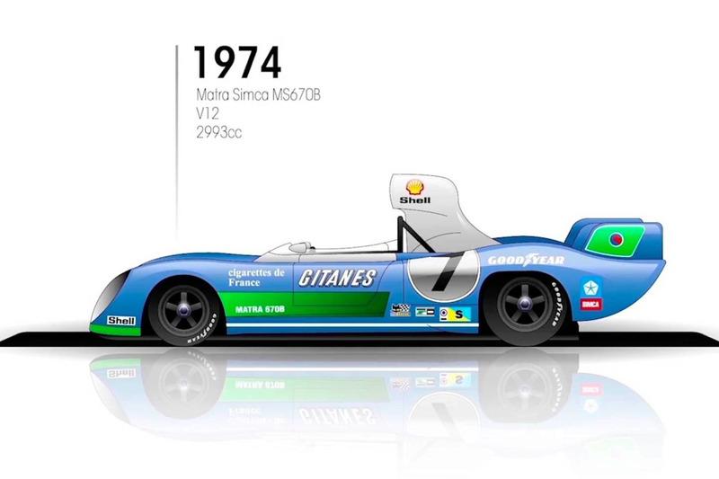 1974: Matra Simca 670B