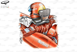 Système HANS de Michael Schumacher, Ferrari F2002 (653)
