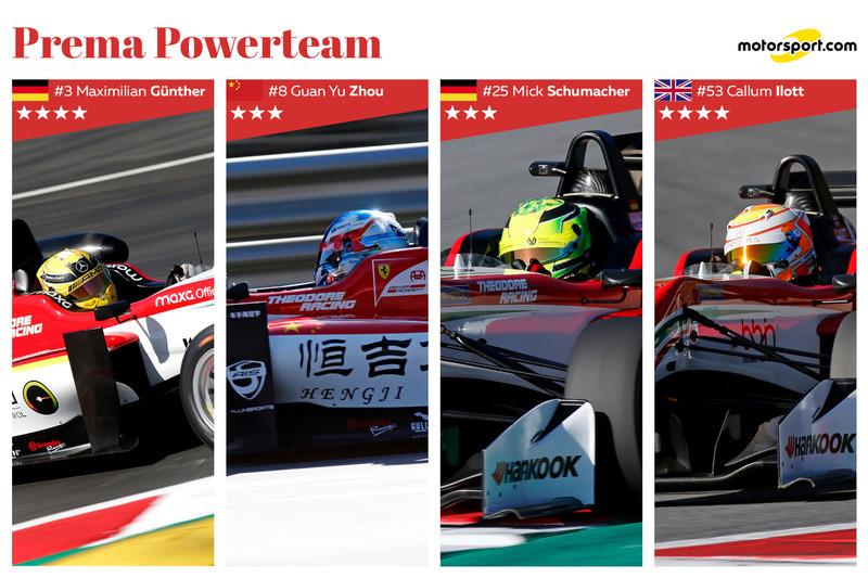 Line-up Prema Powerteam 2017 : Maximilian Günther, Guan Yu Zhou, Mick Schumacher, Callum Ilott