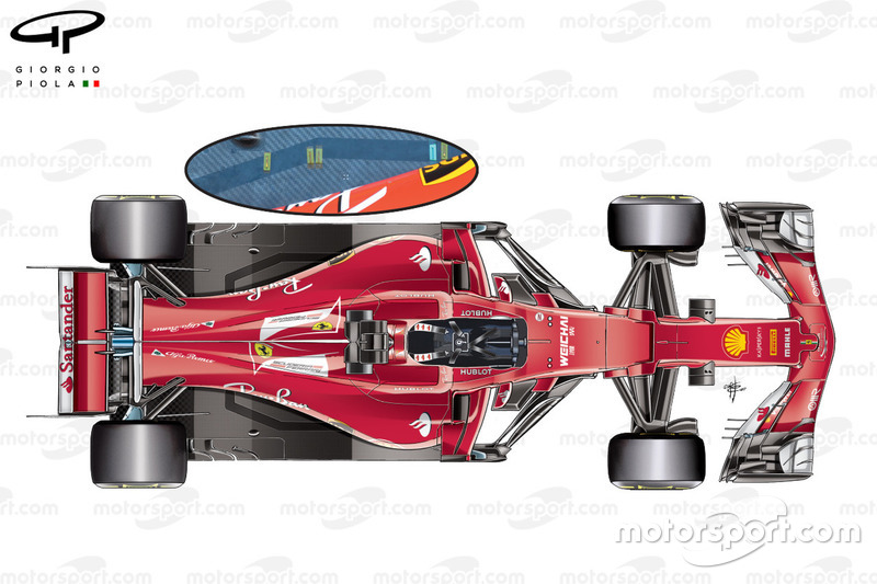 Ferrari SF70H top view, undertray sensors detailed
