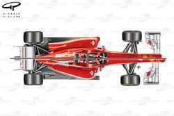 Ferrari F2012 (top) compared with F150th Italia (bottom)