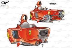 Ferrari F2004 (655) 2004 chassis comparison with F2003GA