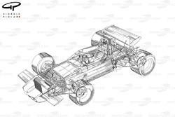 De Tomaso 505 1970 detailed overview
