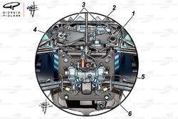 Mercedes W09 front suspension, captioned