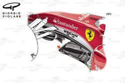 Ferrari SF16-H splitter