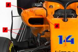 McLaren MCL33, detalle de sidepods
