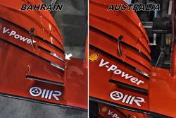 Ferrari SF71H ön kanat karşılaştırması