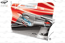 Ferrari F138 exhausts cooling system, captioned
