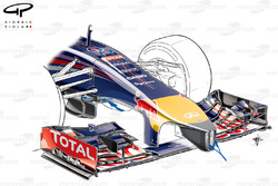 Red Bull RB10 front wing and nose detail (arrows show airflow through nose tip - cooling and 'S' duct)