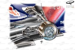 Red Bull RB5 2009 rear brakes calliper