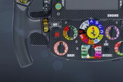 Ferrari SF70H, steering wheel